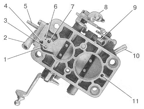 Рис. 15. Вид на корпус дроссельных заслонок сверху
