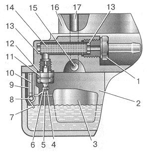 Рис.17. Поплавковый механизм