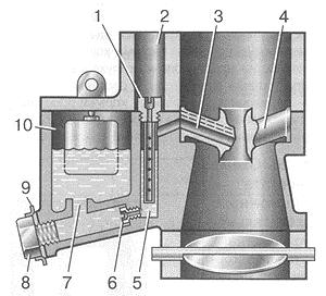 Рис. 18. Схема главных дозирующих систем (показана система одной из двух камер)