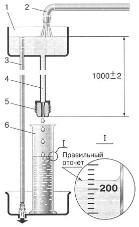 Рис. 24. Приспособление для определения пропускной способности жиклеров