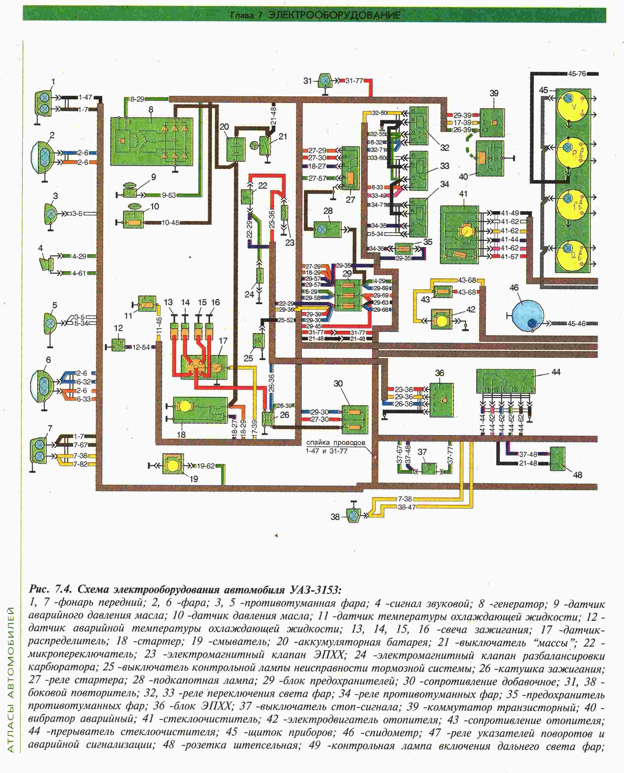 Принципиальная электрическая схема уаз хантер5