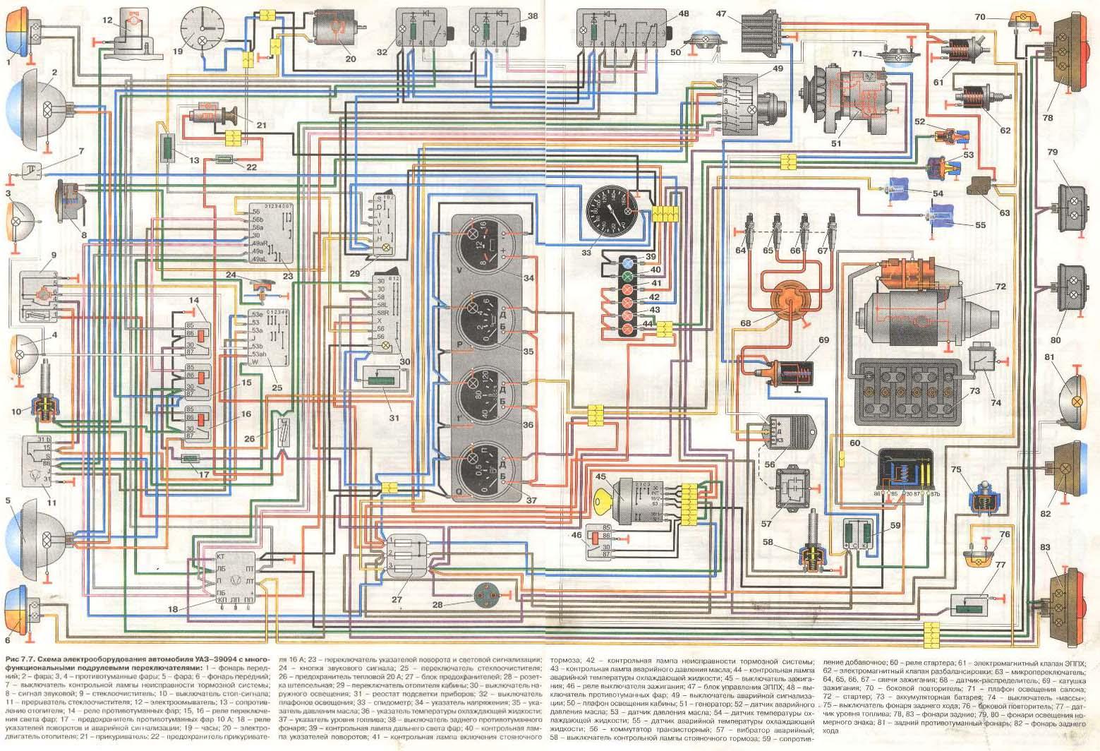 Схема электрооборудования автомобиля уаз-31514, -31519   autofizik.