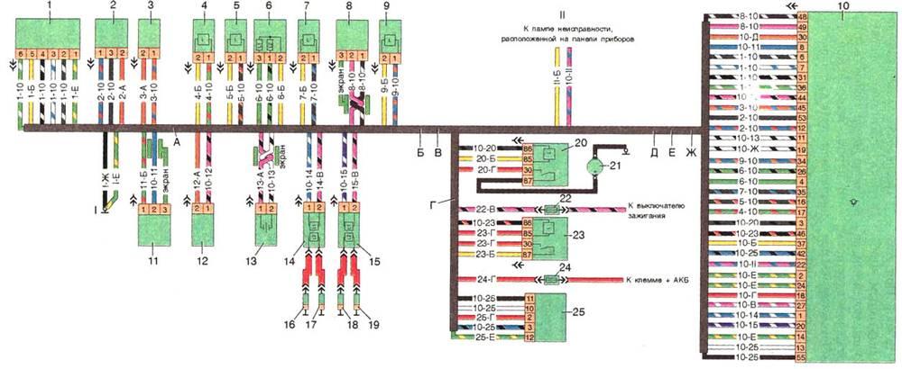 Схема топливной системы уаз буханка инжектор во